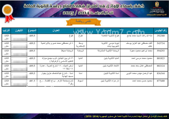 أسماء وصور أوائل الجمهورية فى الثانوية العامة 2015 7201514141754757