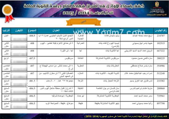 أسماء وصور أوائل الجمهورية فى الثانوية العامة 2015 7201514141754758