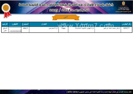 أسماء وصور أوائل الجمهورية فى الثانوية العامة 2015 7201514141754759