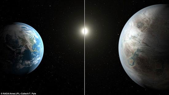 12 كوكب مشابهة للأرض ويزيدون عن حجمه بحوالى الضعف ويحتمل إمكانية الحياة عليهم 72015232139111083