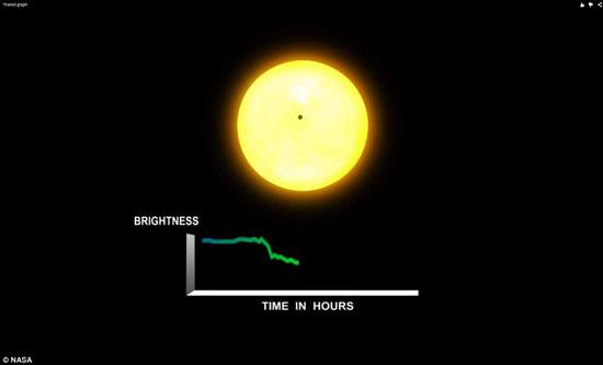 12 كوكب مشابهة للأرض ويزيدون عن حجمه بحوالى الضعف ويحتمل إمكانية الحياة عليهم 72015232139111085