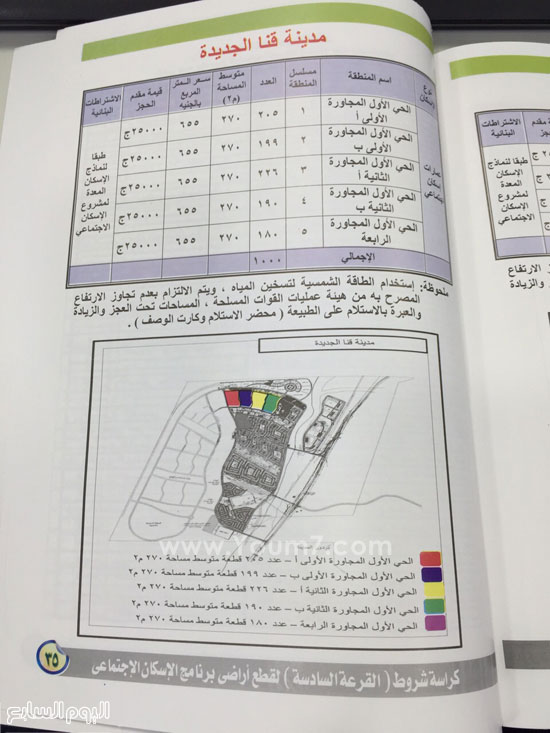كراسة شروط اراضى الاسكان الاجتماعى 7201526152210891-(6)