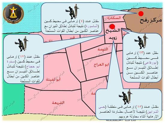 خريطة توضح قتلى العناصر التكفيرية فى مدن شمال سيناء المختلفة  -اليوم السابع -7 -2015