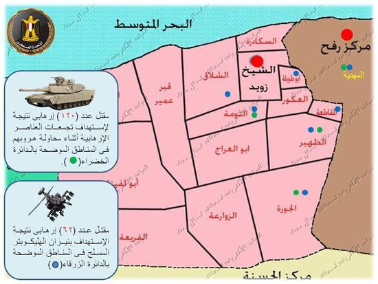 خريطة توضح إجمالى المقبوض عليهم والمضبوطات بحوزة الإرهابيين  -اليوم السابع -7 -2015