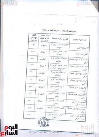 النص النهائى لقانون الخدمة المدنية الجديد بعد إقرار البرلمان لـ 74