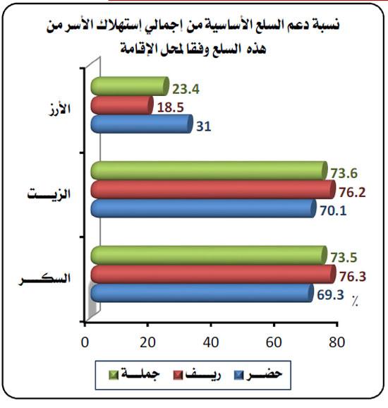 الجهاز المركزى للتعبئة العامة والإحصاء (9)