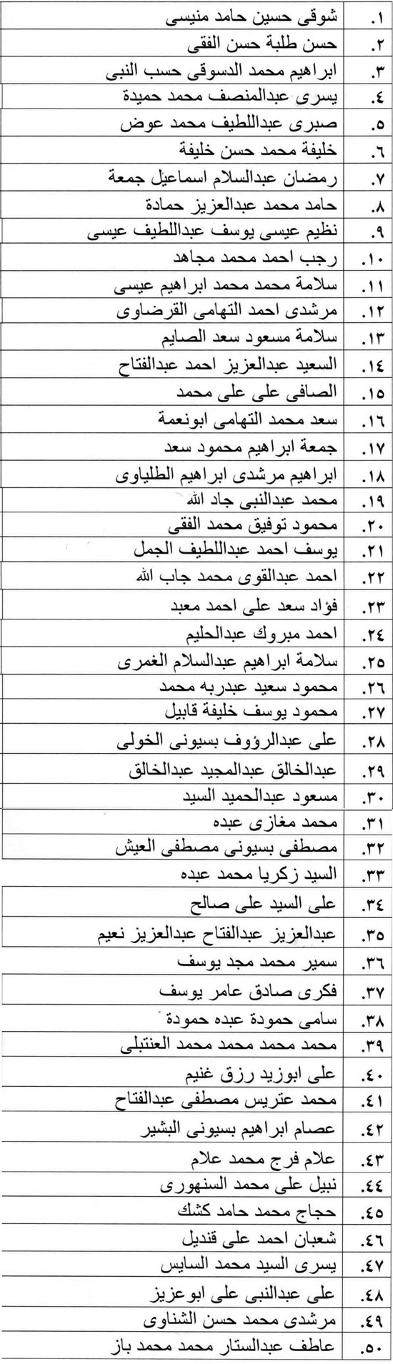الفائزين بمسابقة وزارة الأوقاف (1)