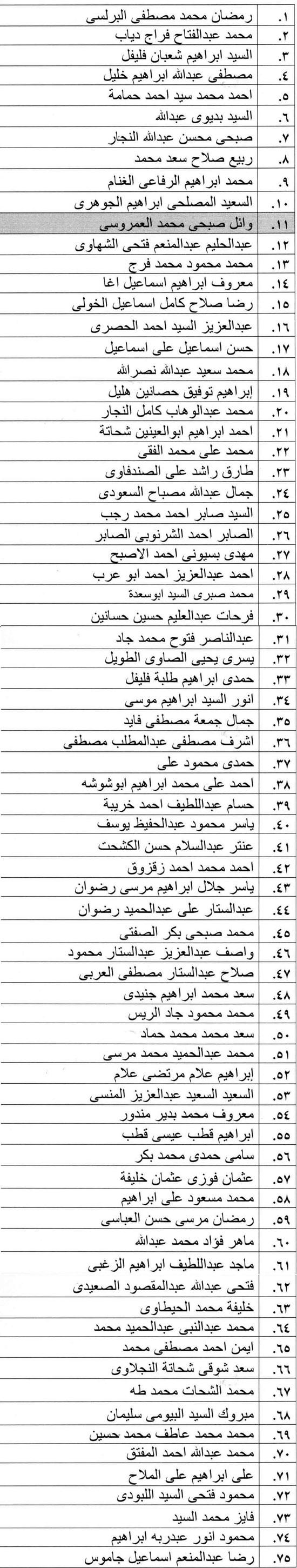 الفائزين بمسابقة وزارة الأوقاف (2)