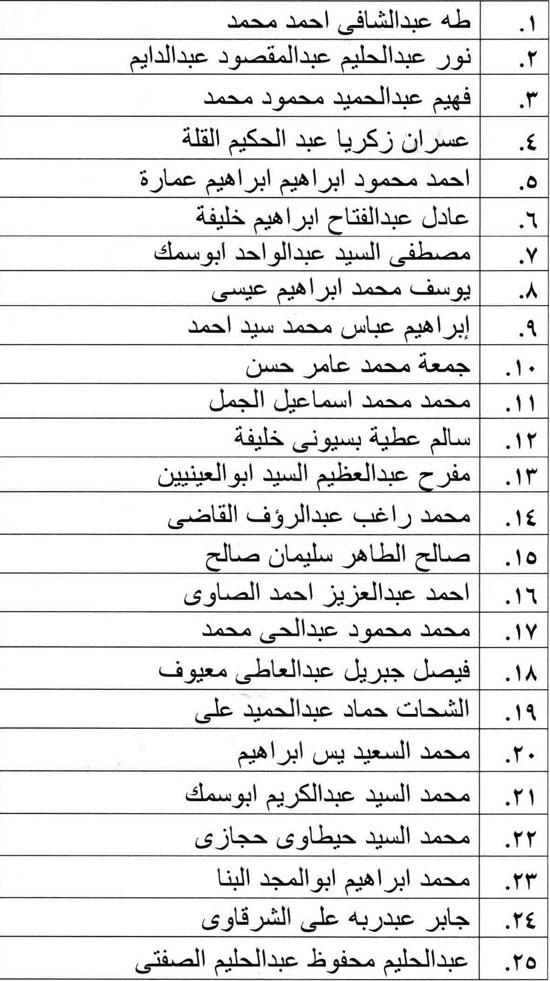 الفائزين بمسابقة وزارة الأوقاف (3)