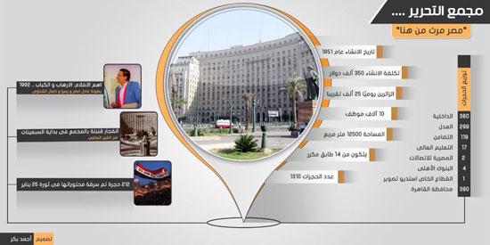 انفو جراف مجمع التحرير