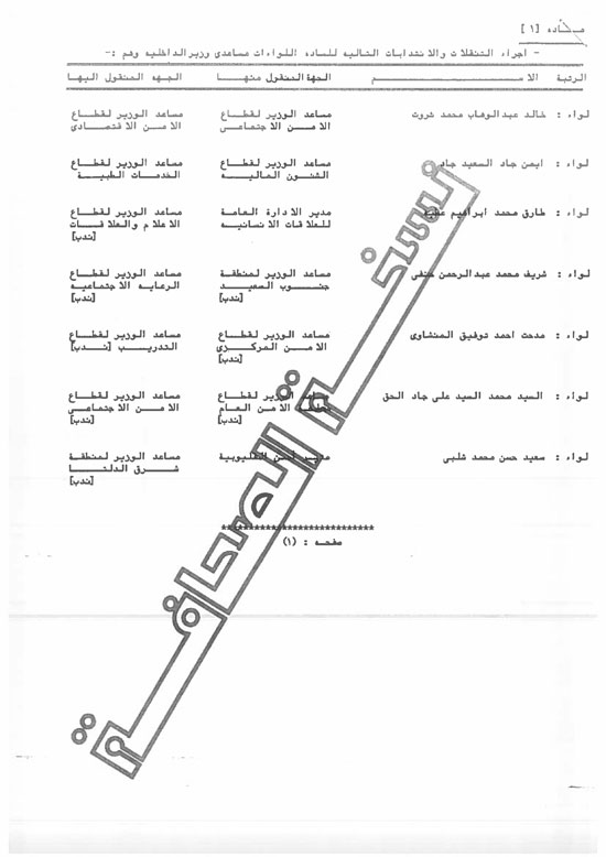 الحركة الكاملة لتنقلات الداخلية على مستوى الجمهورية (1)