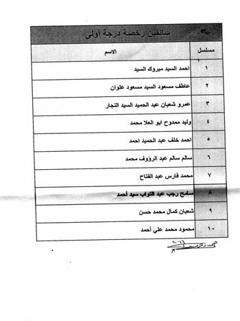 أسماء المقبولين بنتيجة مسابقة السائقين والعمال فى وزارة العدل 8201611711282782016116553028253231