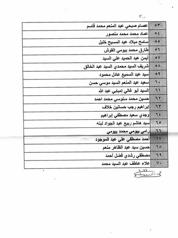 أسماء المقبولين بنتيجة مسابقة السائقين والعمال فى وزارة العدل 8201611711282782016116553028253232