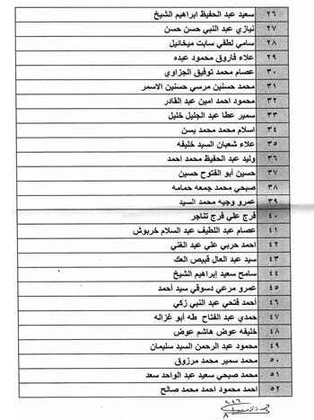 أسماء المقبولين بنتيجة مسابقة السائقين والعمال فى وزارة العدل 8201611711282782016116553028253233