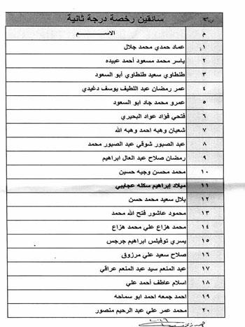 أسماء المقبولين بنتيجة مسابقة السائقين والعمال فى وزارة العدل 8201611711282782016116553028253235