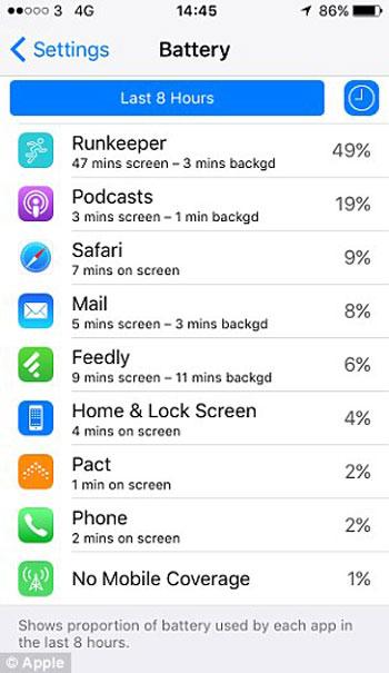 ميزة بهواتف آيفون لقياس مدى إدمانك للفيسبوك