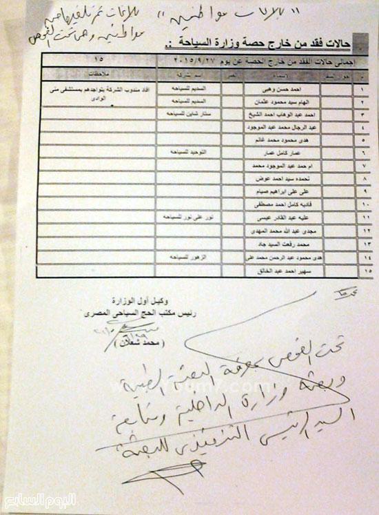 بيان باسماء الحجاج المصريين المفقودين حتى الان ادخل يمكن يكون لك قريب منهم  92015301253511492015300365023668356