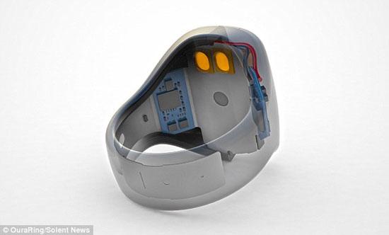 خاتم ذكى لقياس حرارتك ونبضك وحركتك