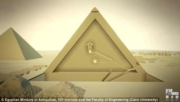 صحف بريطانية تعلن اكتشاف غرفتين سريتين داخل الهرم الأكبر 38203-3974DA6700000578-3839645-image-a-15_1476701939210