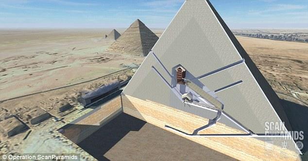صحف بريطانية تعلن اكتشاف غرفتين سريتين داخل الهرم الأكبر 61707-3973B99600000578-3839645-image-a-2_1476695800757