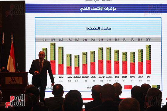 شرح إستراتيجية وزارة الصناعة لعام 2020