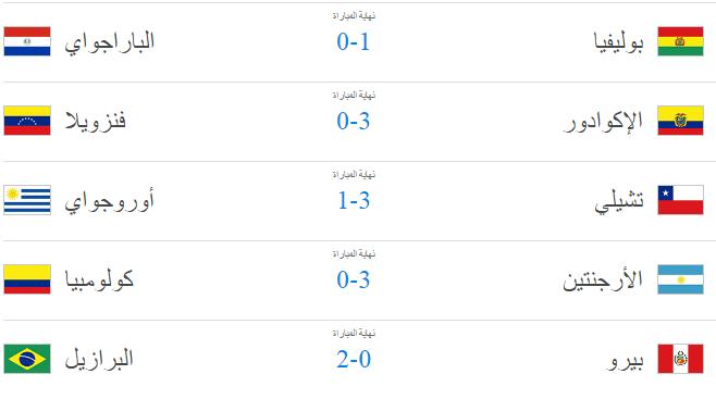 نتائج الجولة الثانية عشر