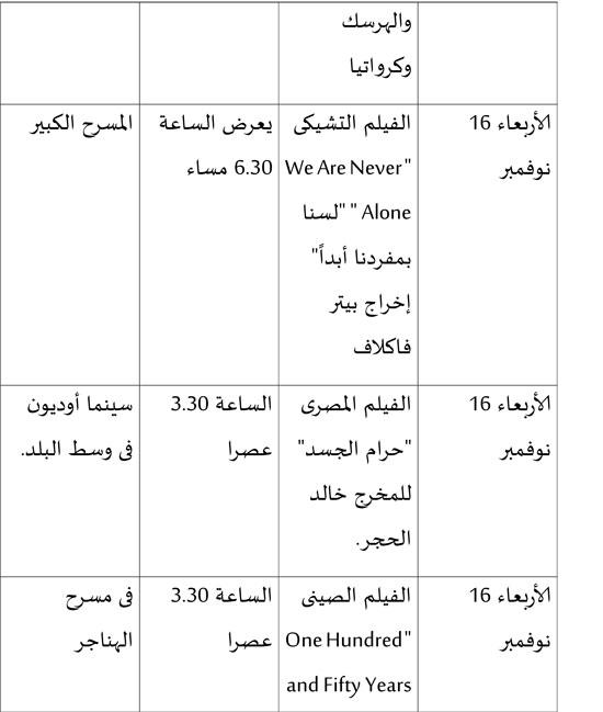 عروض المسابقة الرسمية وأفلام الكبار فقط بمهرجان القاهرة (2)