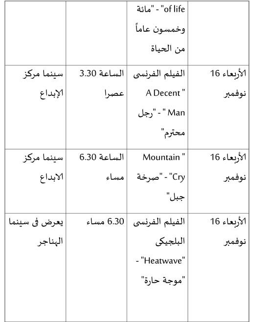 عروض المسابقة الرسمية وأفلام الكبار فقط بمهرجان القاهرة (3)