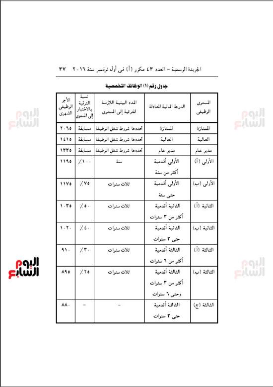 جدول الوظائف التخصصية