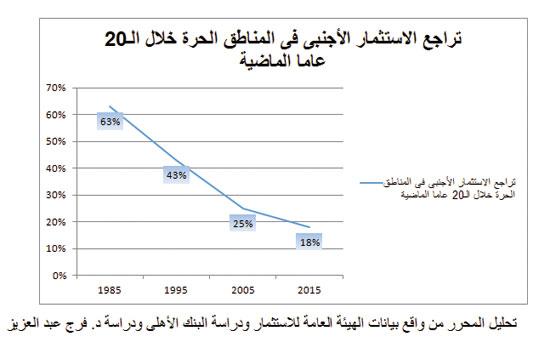 صادرات مصر (2)