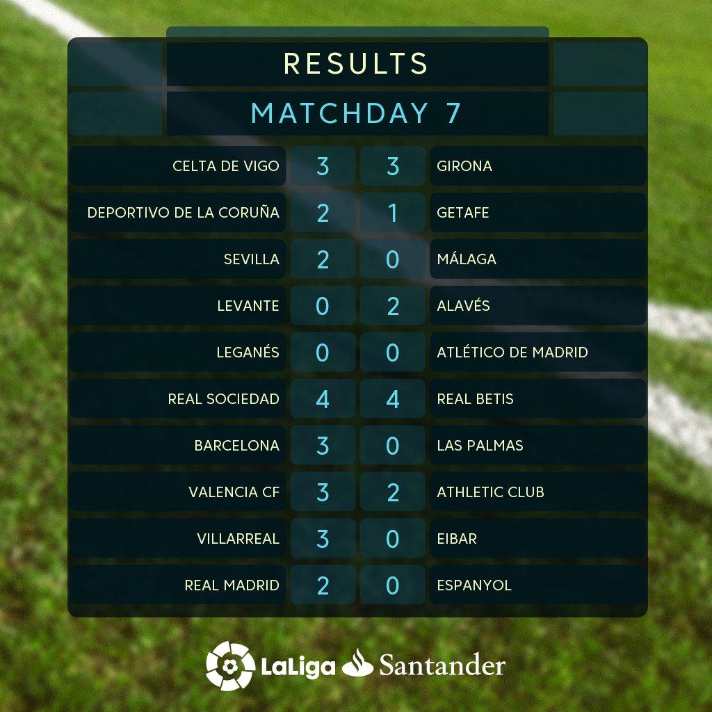 نتائج مباريات الجولة السابعة من الدوري الإسباني