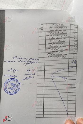 قائمة رسمية بأسماء شهداء حادث مسجد الروضة (7)