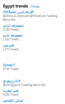 قائمة تريند تويتر
