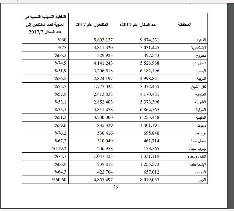 استبيان حلم أجا كم عدد السكان في مصر Dsvdedommel Com