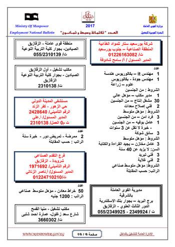 قائمة وزارة القوى العاملة بـ 5342 فرصة عمل حتى نهاية يناير (9)