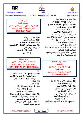 قائمة وزارة القوى العاملة بـ 5342 فرصة عمل حتى نهاية يناير (5)