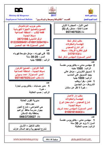 قائمة وزارة القوى العاملة بـ 5342 فرصة عمل حتى نهاية يناير (8)