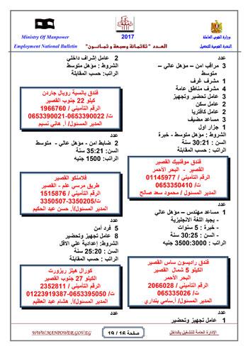قائمة وزارة القوى العاملة بـ 5342 فرصة عمل حتى نهاية يناير (16)