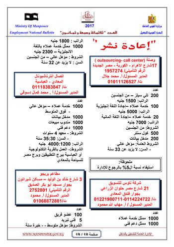 قائمة وزارة القوى العاملة بـ 5342 فرصة عمل حتى نهاية يناير (18)