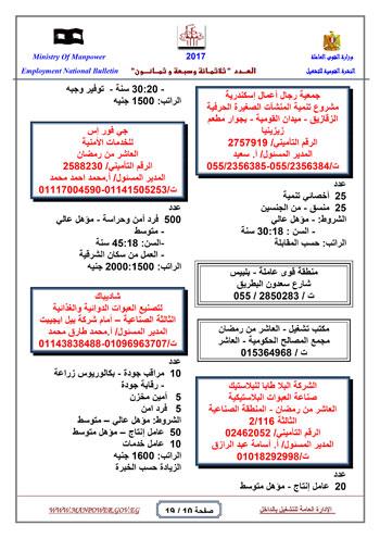 قائمة وزارة القوى العاملة بـ 5342 فرصة عمل حتى نهاية يناير (10)
