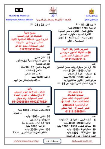 قائمة وزارة القوى العاملة بـ 5342 فرصة عمل حتى نهاية يناير (2)