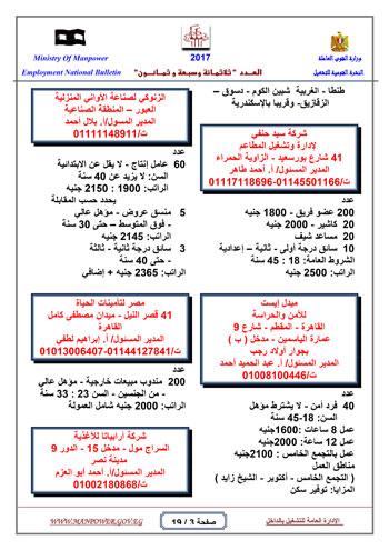 قائمة وزارة القوى العاملة بـ 5342 فرصة عمل حتى نهاية يناير (3)