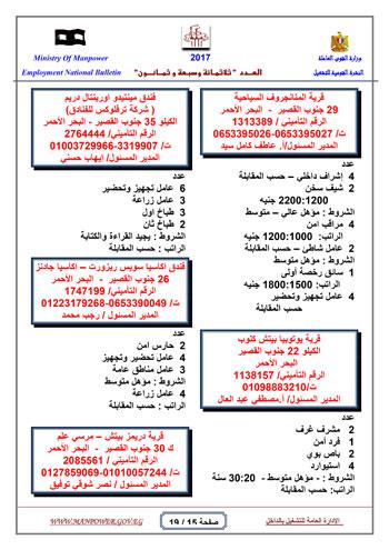 قائمة وزارة القوى العاملة بـ 5342 فرصة عمل حتى نهاية يناير (15)