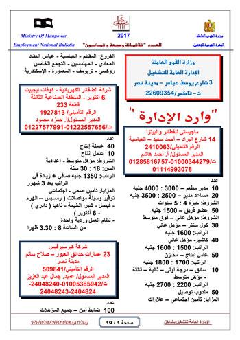 قائمة وزارة القوى العاملة بـ 5342 فرصة عمل حتى نهاية يناير (1)
