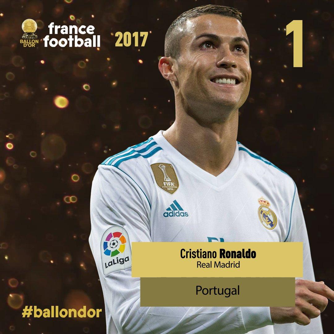 كريستيانو رونالدو صاحب المركز الاول فى ترتيب الكرة الذهبية