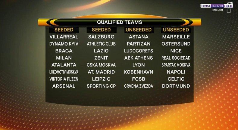 الاندية المتأهلة لدور الـ 32 من الدوري الاوروبي