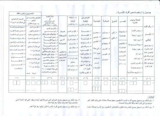 استمارة التعداد (5)