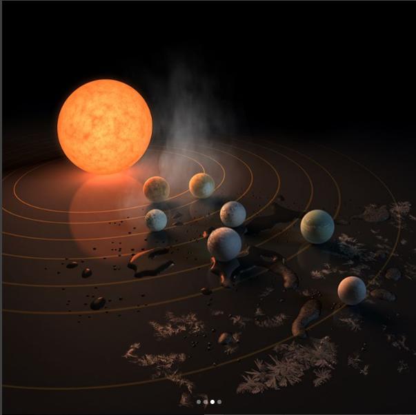 مجموعة الكواكب الجديدة