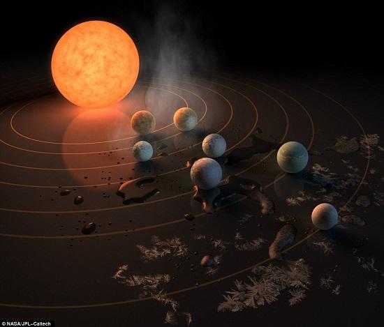 النظام الشمسى الجديد