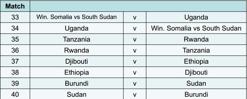 قرعة تصفيات امم افريقيا للمحليين 6